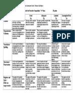 Marking Scheme-narrative Composition 7-8 Th Form