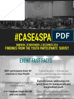 BRH Youth Team_Case4Space_Youth Participants Survey Findings_17 February 2017
