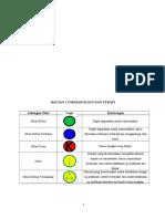 Panduan Ukai Formatif (Uji Kompetensi Apoteker Indonesia)