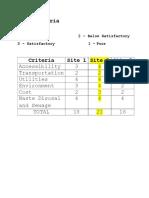 Site Criteria