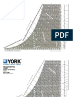 YORK-Chart.pdf