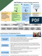 2 0 Hip Primary Guidebook Pp_23 Mar