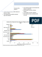 Peace Corps Botswana Crime Statistics