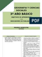 3º BASICO C. Naturales