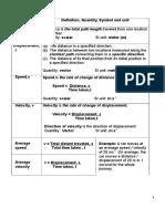 Nota Physics F4-Chapter 2