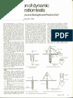 DCP Cone Penetration