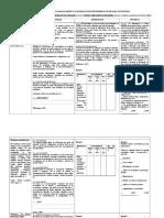 Ejemplo Matriz Básica Diseño y Elaboración Instrumentos de Datos