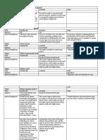 Table of Philosopherspdf