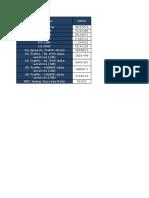 KPIs.docx
