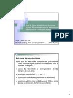 Aula4_ESMS_MCC_IPL.pdf