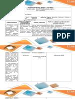 Guía de Actividades y Rúbrica de Evaluación - Paso 2- Elaborar Ensayo