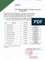 Ds Nv Ky Thuat Lap Dat May Lanh Tai Cac Tram Bts