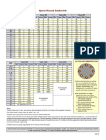 chartTorqueSwg FROM FLEXITALLIC A193 B7 (1).pdf