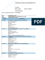 Requerimiento Modif. 22-11
