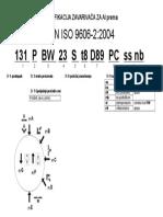 En ISO 9606-2 Tabelarno