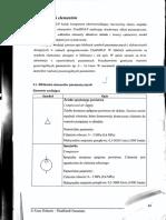 Symbole FluidSIM Pneumatyka