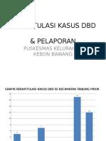 PREVALENSI KASUS DBD.pptx