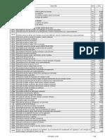 Tabela Iopes e Composição Custos