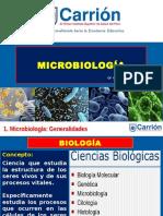 Microbiologia. Introducción. Antecedentes Históricos