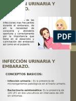 Infección Urinaria y Embarazo