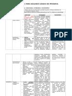 Ejercicio de Organización de Unidades y Sesiones
