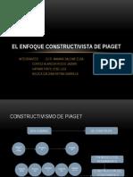 Final Constructivismo