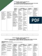 Planificaciones Tecnologia Comercial III