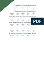 Datos Metereologicos Laredo