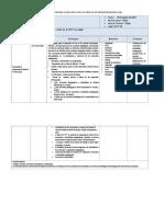 Secuencia Metodológica de Las Actividades a Realizar Con Los Grupos de Interaprendizaje