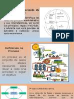 1 - Proceso Administrativo a Grupo (1)