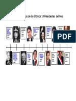 Línea de Tiempo de Los Últimos 10 Presidentes Del Perú
