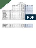 Summary-of-Grades-3rd-Quarter.xlsx