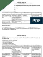 final individualized induction plan edmunds