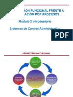 2 Gestion administrativa