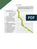 Gantt Chart Cni