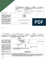 153832754 Tax Table Matrix