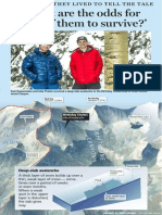 Utah Avalanche Survivors