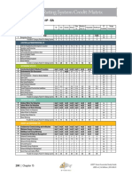 LEED-v4-BD-C-Rating-System-Credit-Matrix.pdf