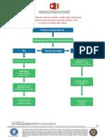 25.-Algoritmi-Resuscitare.4-1.pdf
