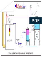 Hot Oil Heaters Layout