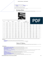 Steel Pipe Dimensions - ANSI Schedule 40