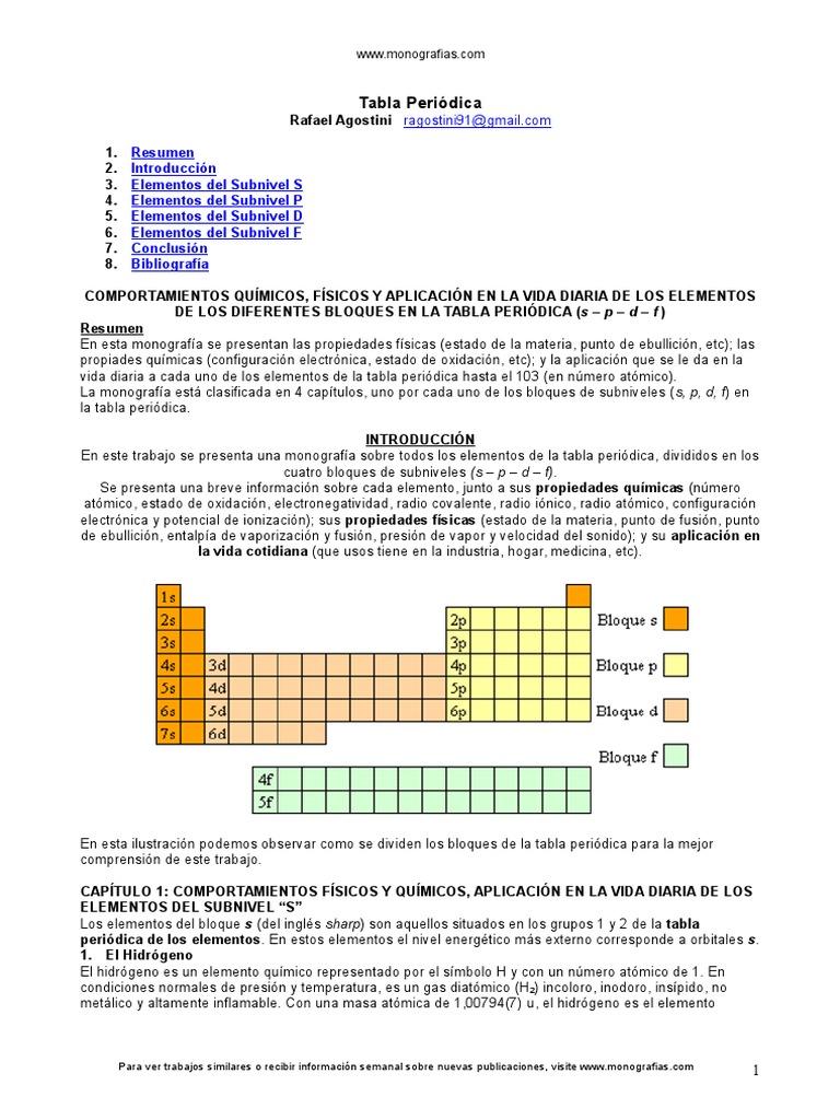 Quimica tabla periodica urtaz Choice Image