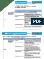 Matriz de Competencias, Capacidades e Indicadores de Comunicación_1º DCN-2015