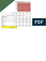 Deber 3 - Análisis Comparativo de Alternativas de Inversión - Comprar vs. Alquilar