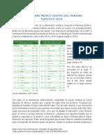 Datos Sobre México Dentro Del Ranking Turístico 2016