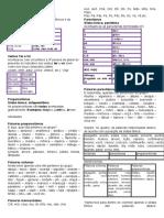 Acentuação Das Oxítonas - Monossílabos Tônicos- Proparoxítonas