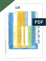 Malla+Especialización+en+Gestión+Integral+de+la+Automatización+Industrial.pdf