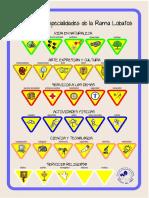 cuadro especialidades.pdf