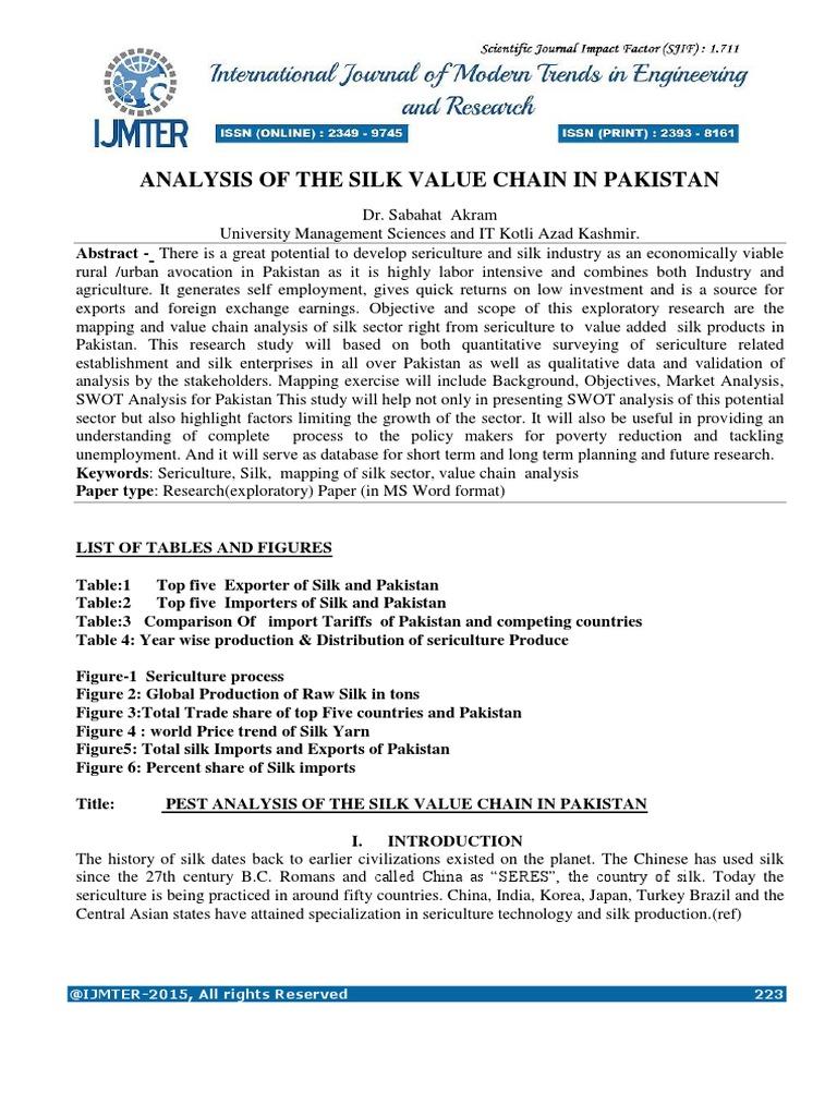 Analysis of the Silk Value Chain in Pakistan | Silk | Weaving