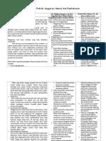 Overhead_Pabrik_Anggaran_Aktual_dan_Pemb (1).docx